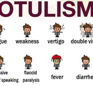 Ботулизм — что это за заболевание, источники заражения, первые признаки у детей и взрослых