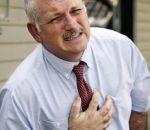 Боли в груди — возможные причины и способы лечения