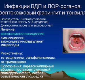 Лекарства при трахеите у взрослых — популярные антибиотики и средства от кашля