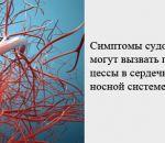 Судорожный синдром: причины, симптомы и лечение