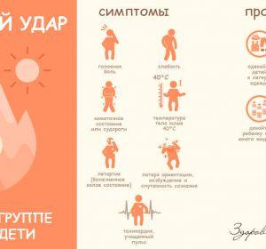 Первая помощь при тепловом ударе: что делать при симптомах
