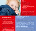 Энтеровирусная инфекция: причины, признаки, симптомы и лечение