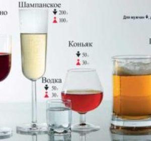 Рвота с кровью после алкоголя — почему возникает, диагностика, терапия