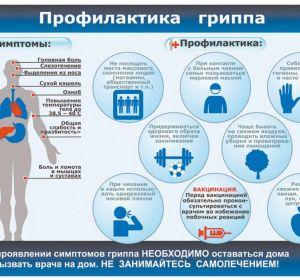 Онемение губ: причины, симптомы, диагностика и лечение