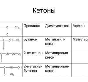 Кетоновые тела в моче при беременности: причины кетонурии