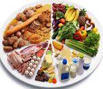 Диета при повышенном холестерине у женщин — примерное меню на неделю