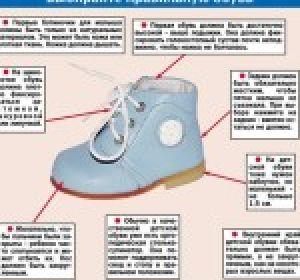 Профилактика плоскостопия у детей дошкольного возраста: упражнения