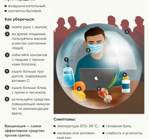 Профилактика менингита — специфические и неспецифические мероприятия