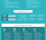 Клещевой энцефалит: признаки и симптомы, лечение