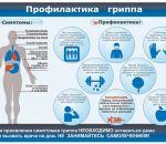 Бессонница увеличивает риск развития инсульта и болезней сердца