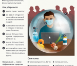 Пневмококковая инфекция: причины, симптомы, лечение