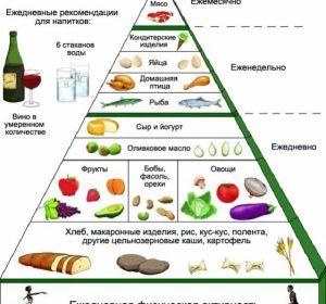 Квас при подагре — продукты питания и напитки диеты в период обострения заболевания