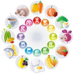 Продукты и витамины
