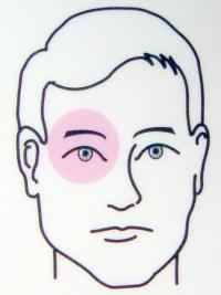 Боль в области глаза