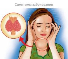 Давайте рассмотрим симптомы заболевания гипотиреоза.