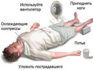 Мужчина лежит рядом стоит вентилятор, стакан с водой и написаны правила