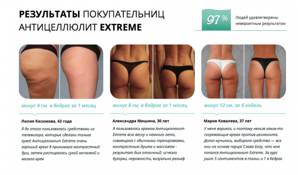 Результаты применения крема