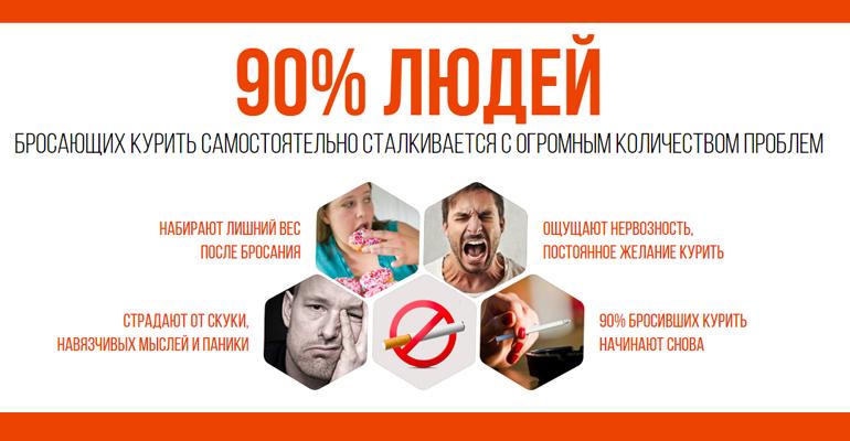 Сложности бросания курить