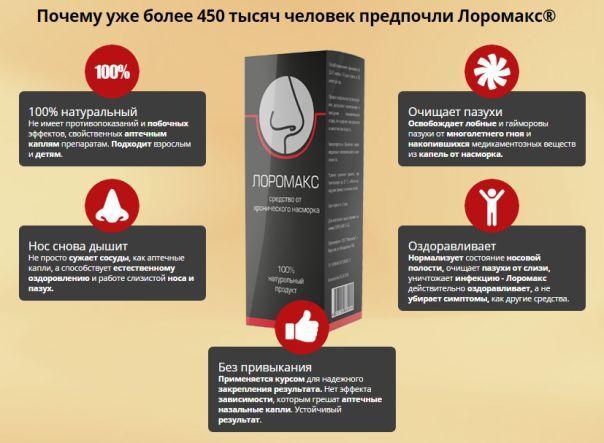 Причины эффективности препарата
