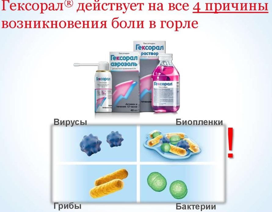 Информация о действии препарата