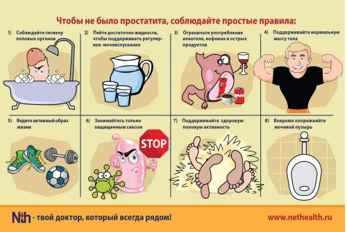 Правила профилактики простатита