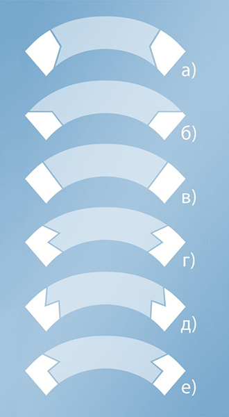 Сквозная кератопластика - формы разрезов