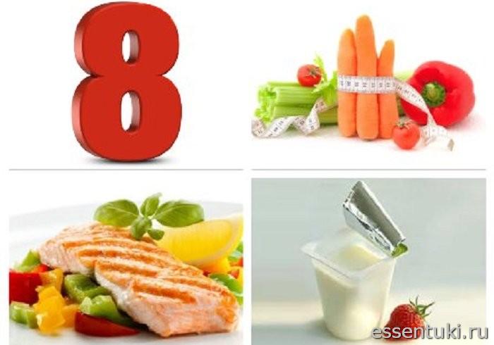 Разрешенные продукты при диете (стол №8)