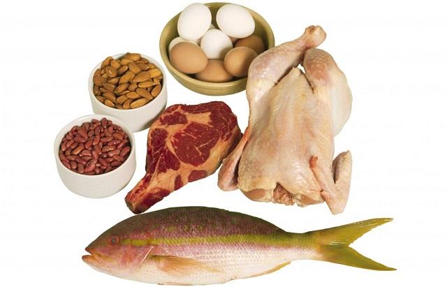 белковые продукты список таблица для похудения