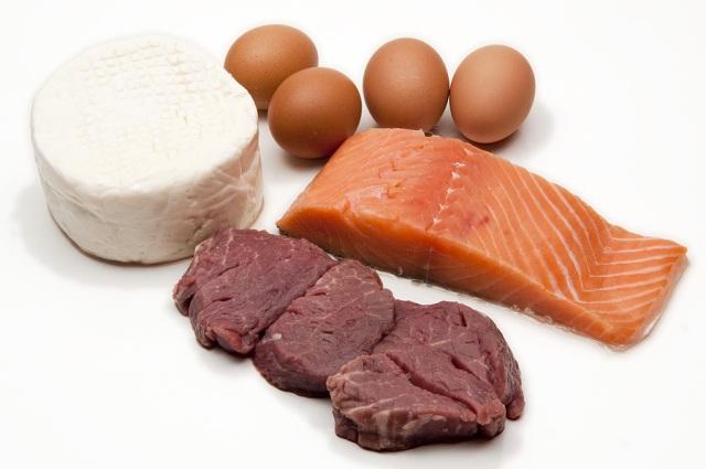 Мясные продукты и яйца
